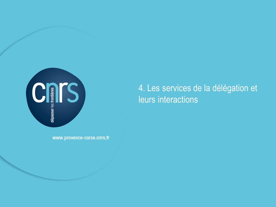4. Les services de la délégation et leurs interactions