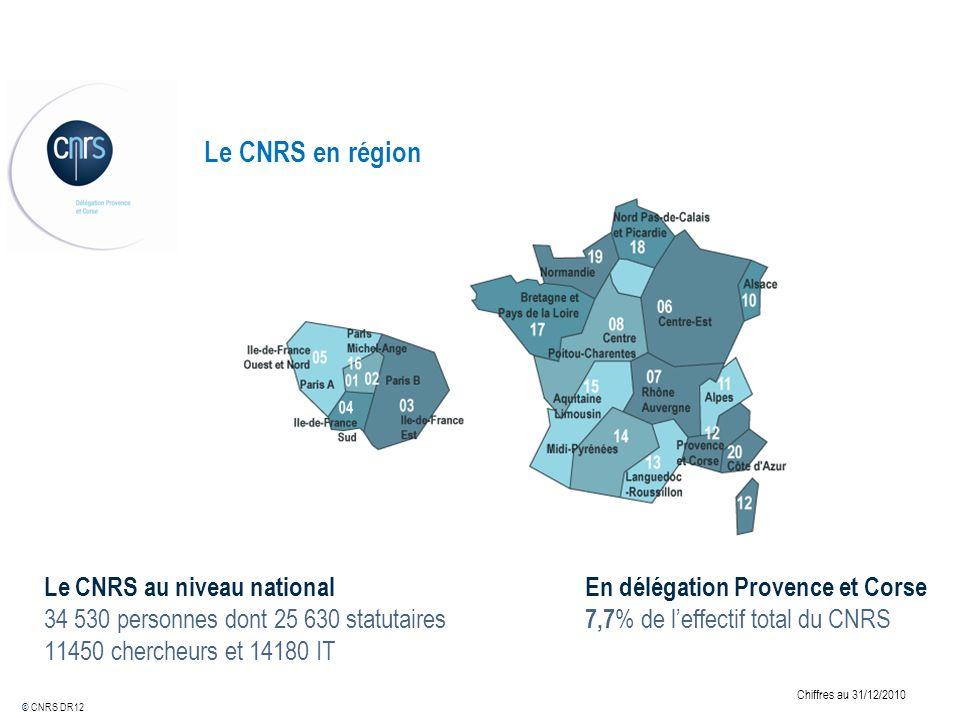 Le CNRS en région Le CNRS au niveau national