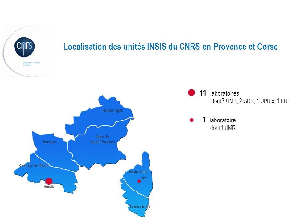 Localisation des unités INSIS du CNRS en Provence et Corse