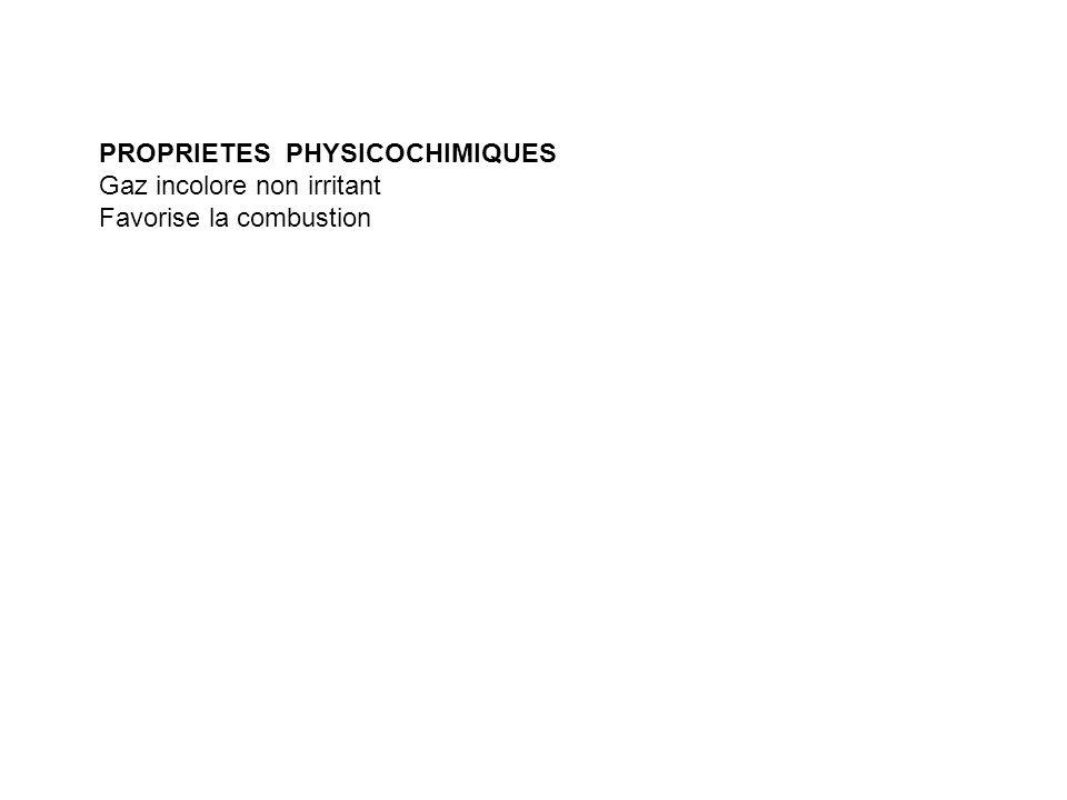 PROPRIETES PHYSICOCHIMIQUES