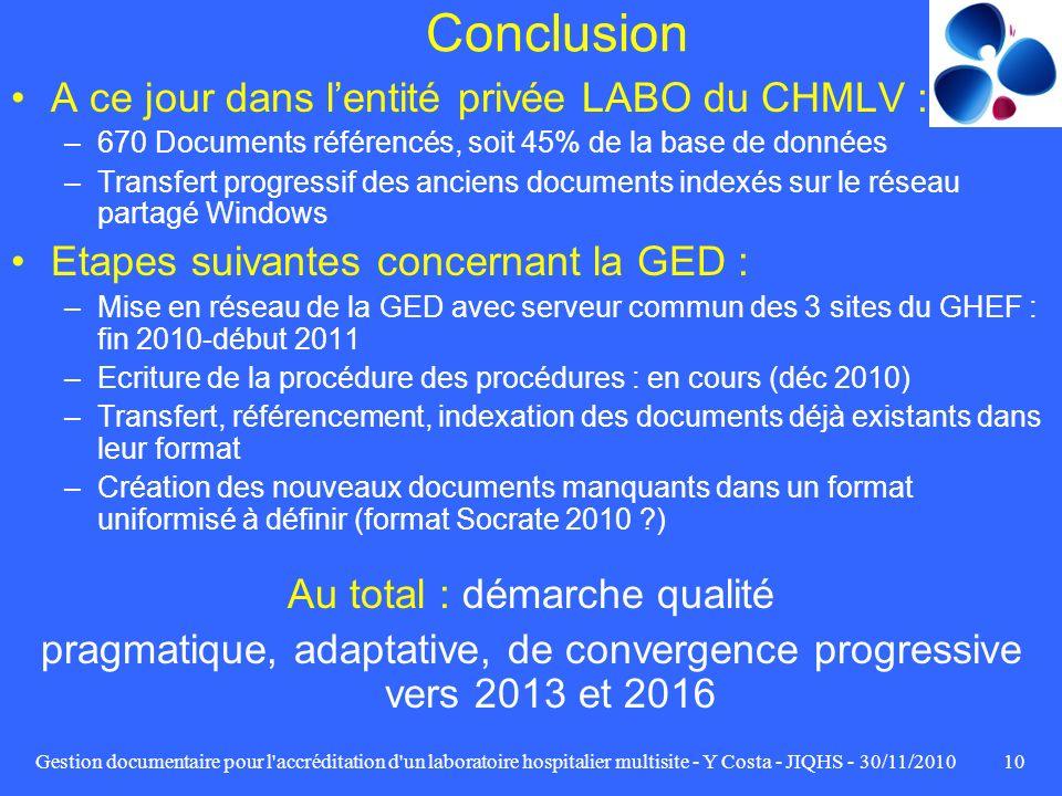 Conclusion A ce jour dans l'entité privée LABO du CHMLV :