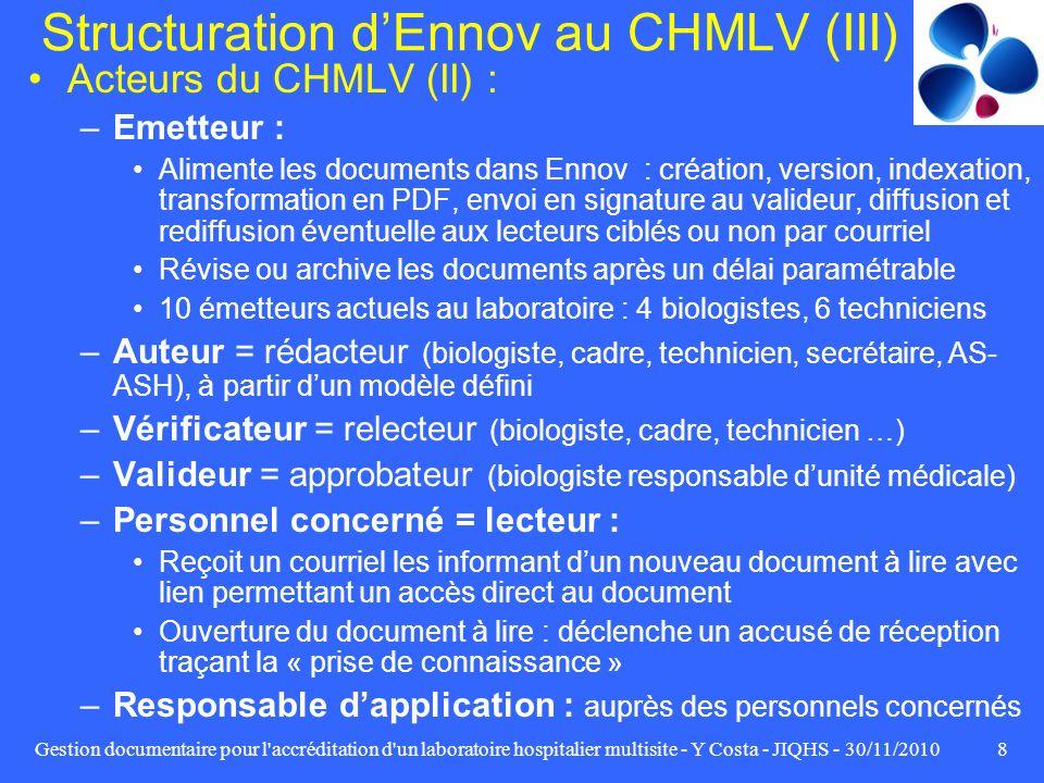 Structuration d'Ennov au CHMLV (III)