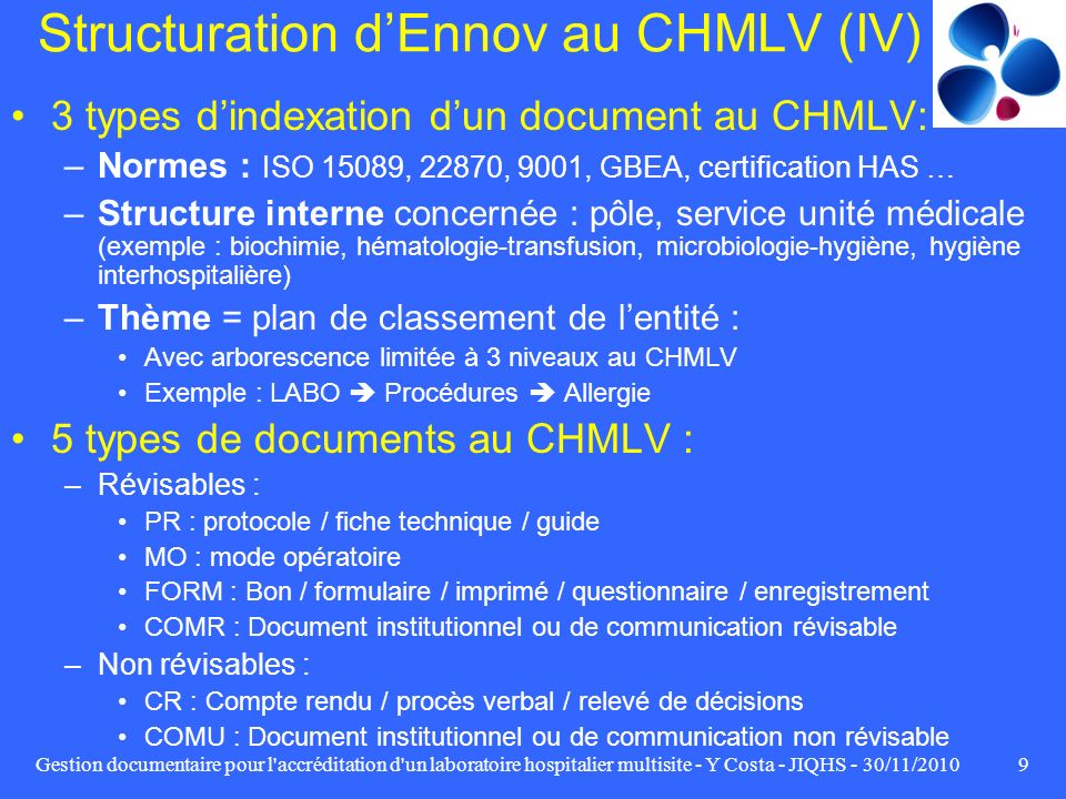 Structuration d'Ennov au CHMLV (IV)
