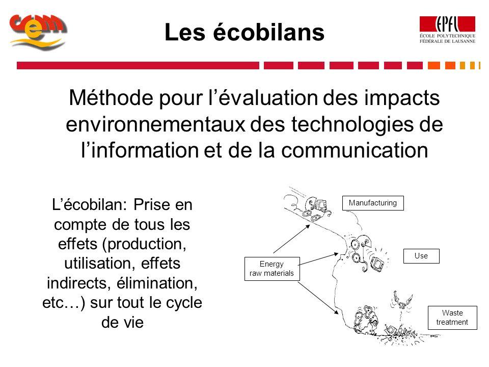 Les écobilansMéthode pour l'évaluation des impacts environnementaux des technologies de l'information et de la communication.