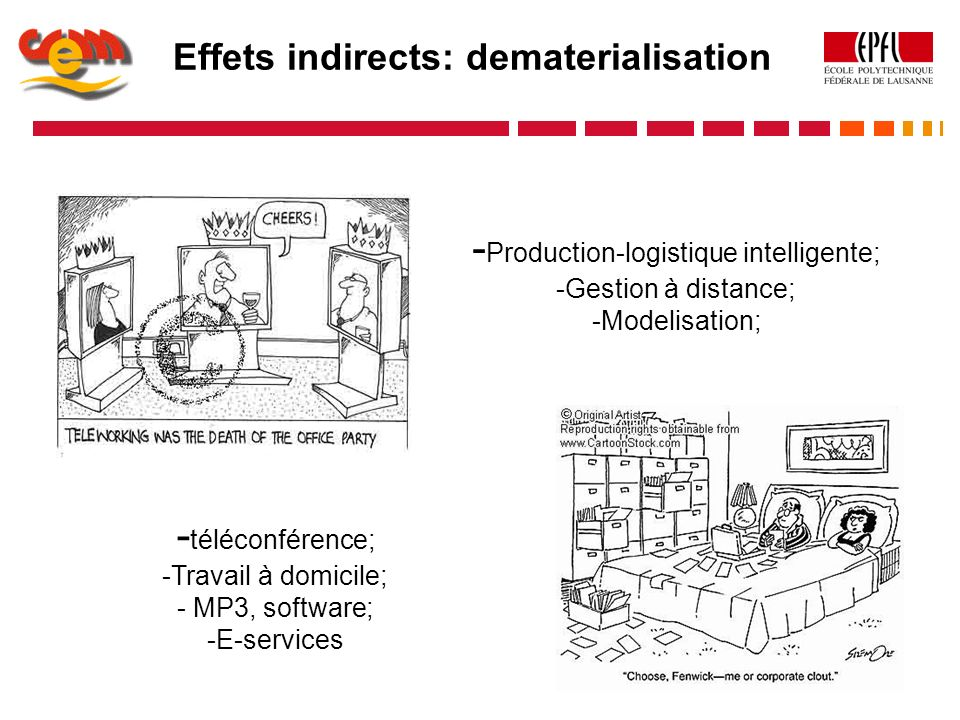 Effets indirects: dematerialisation
