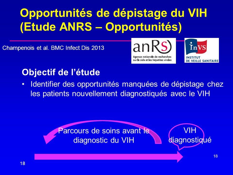 Opportunités de dépistage du VIH (Etude ANRS – Opportunités)