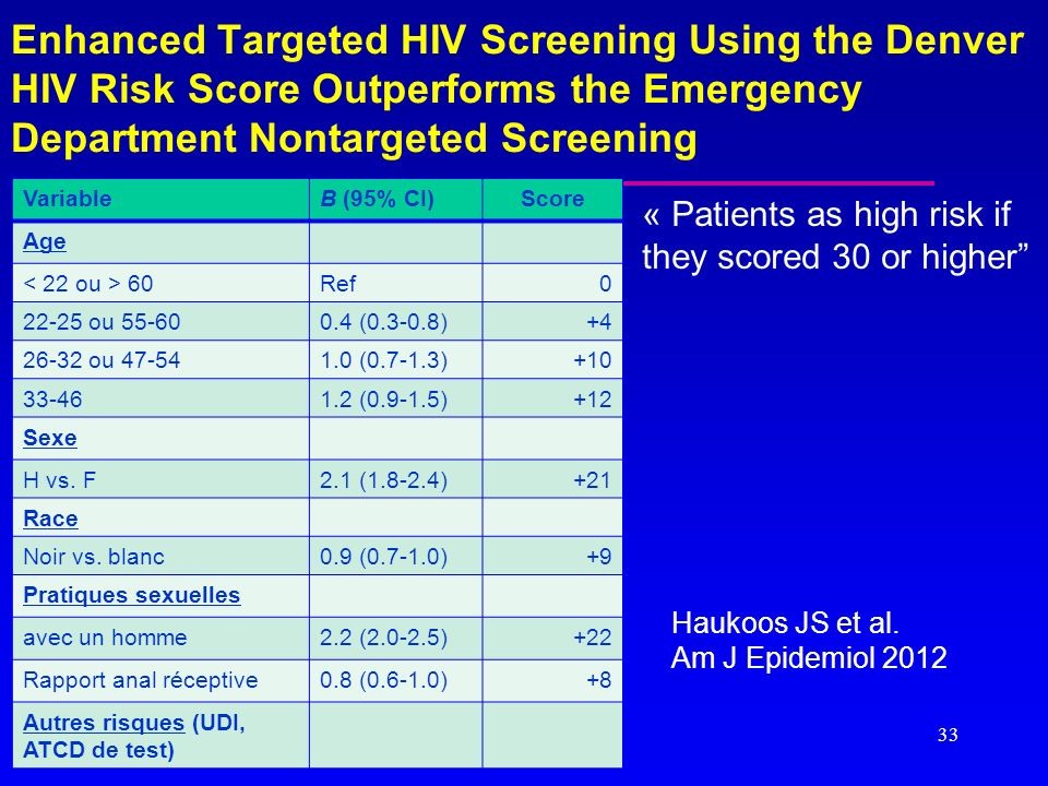 Enhanced Targeted HIV Screening Using the Denver HIV Risk Score Outperforms the Emergency Department Nontargeted Screening