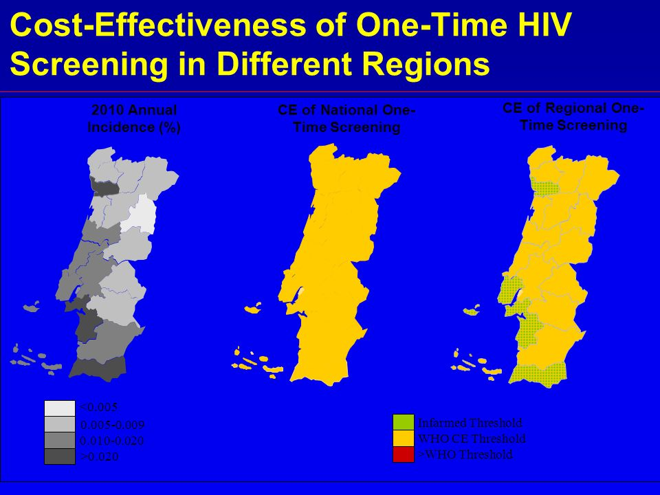 Cost-Effectiveness of One-Time HIV Screening in Different Regions