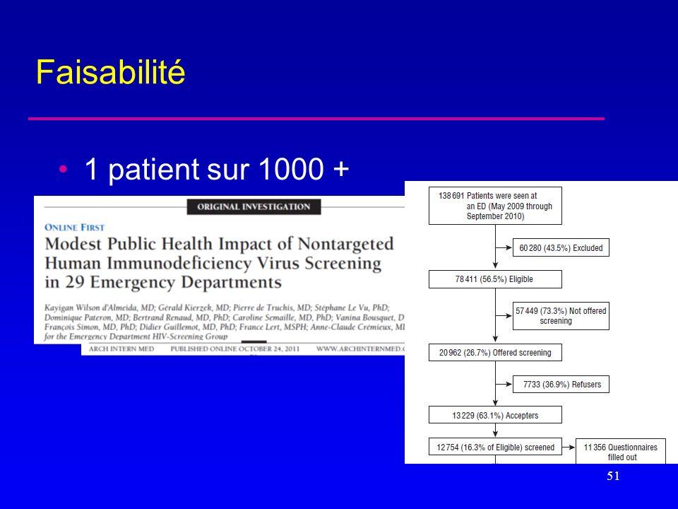 Faisabilité 1 patient sur 1000 +