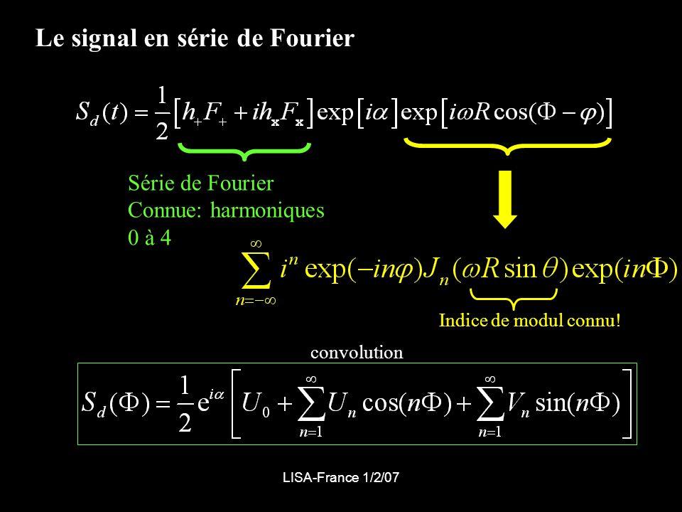 Le signal en série de Fourier