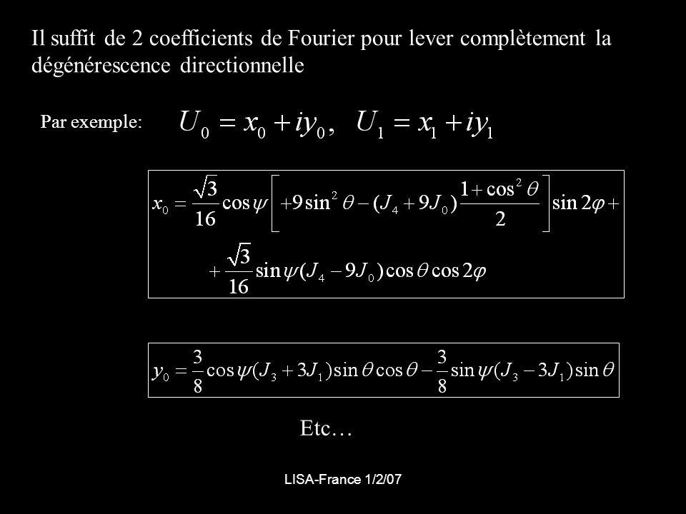 Il suffit de 2 coefficients de Fourier pour lever complètement la
