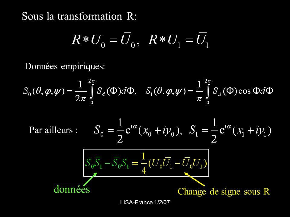 Sous la transformation R: