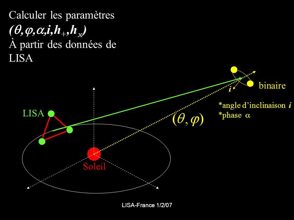 (q,j,a,i,h+,hx) Calculer les paramètres À partir des données de LISA