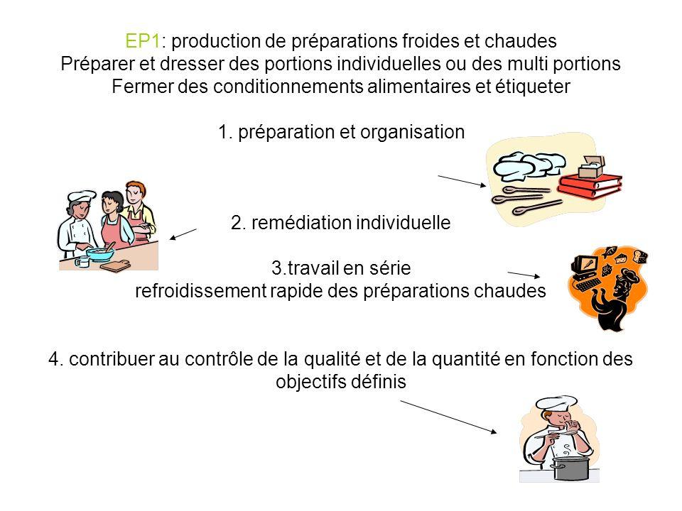 EP1: production de préparations froides et chaudes Préparer et dresser des portions individuelles ou des multi portions Fermer des conditionnements alimentaires et étiqueter 1.