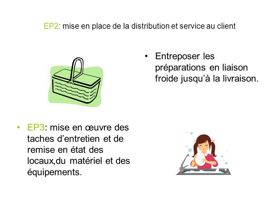 EP2: mise en place de la distribution et service au client