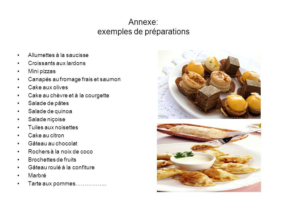 Annexe: exemples de préparations