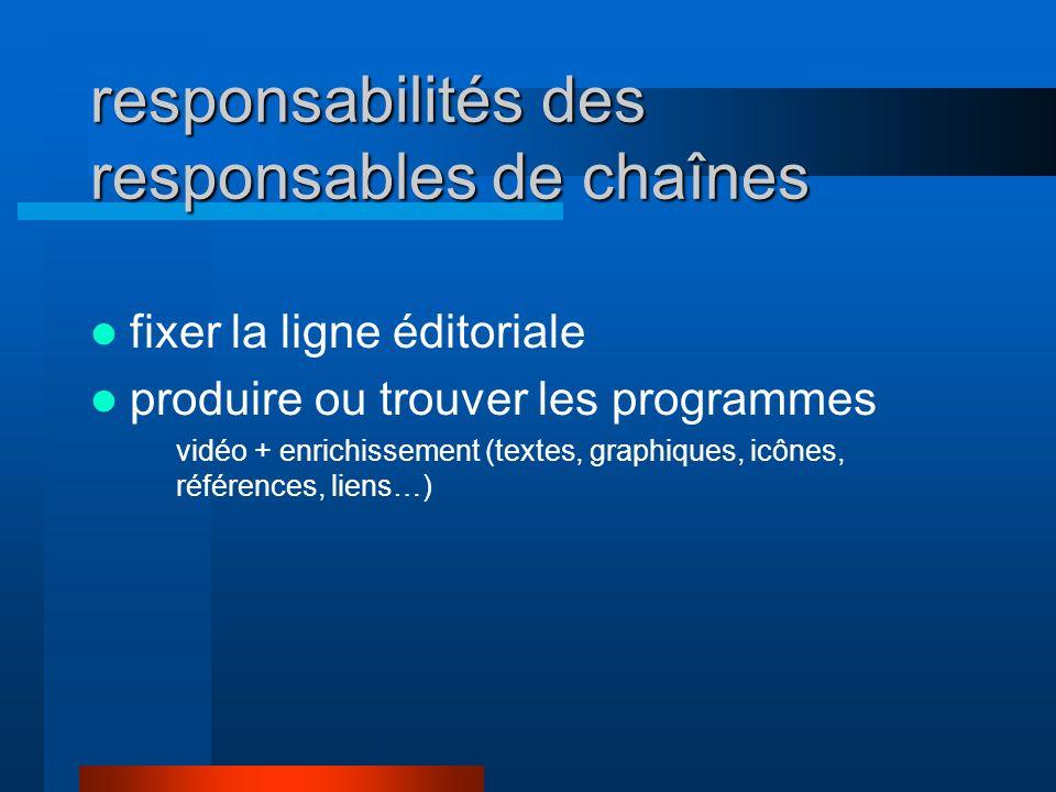responsabilités des responsables de chaînes