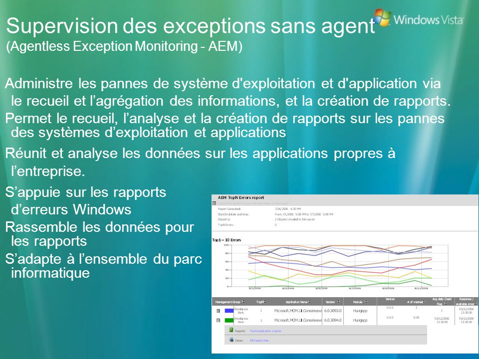 Supervision des exceptions sans agent (Agentless Exception Monitoring - AEM)