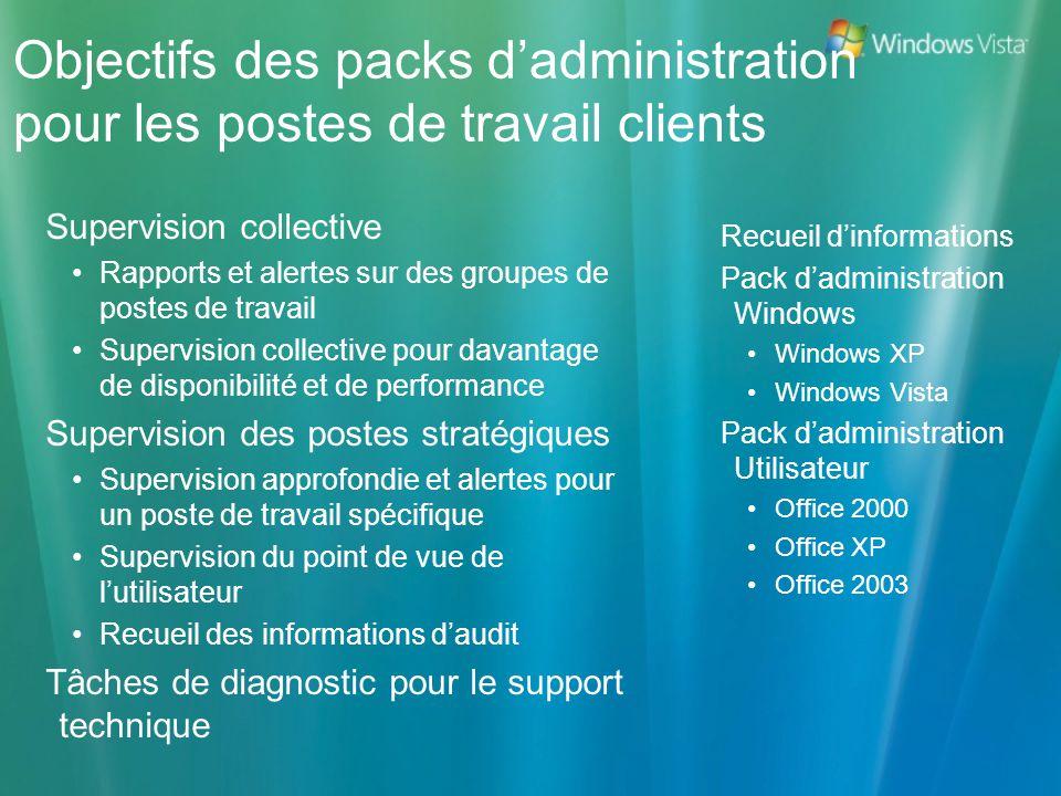 Objectifs des packs d'administration pour les postes de travail clients