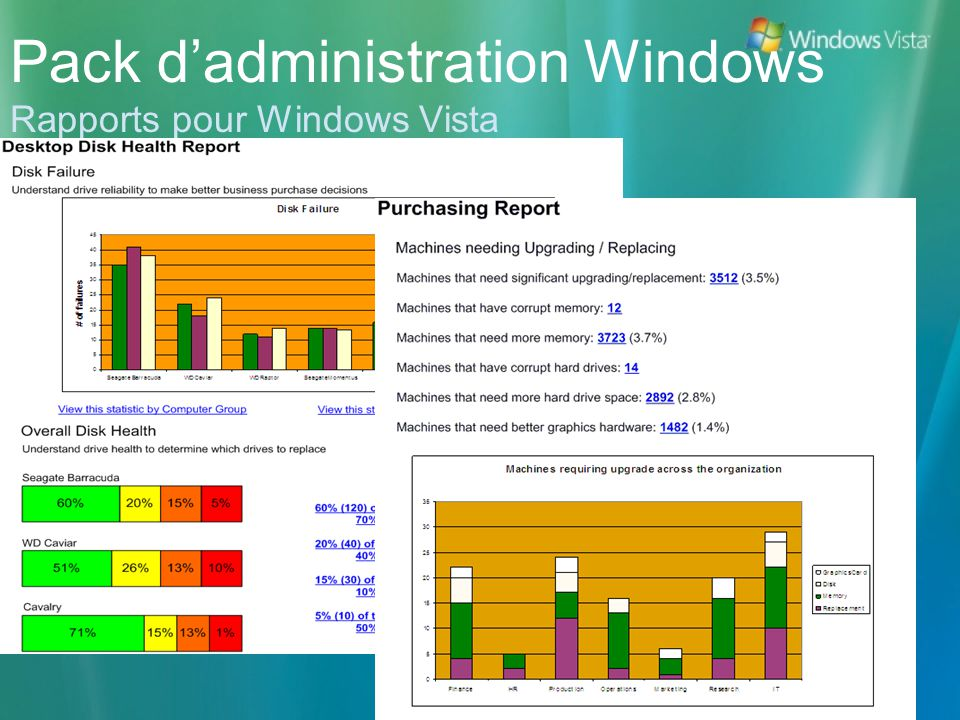 Pack d'administration Windows Rapports pour Windows Vista