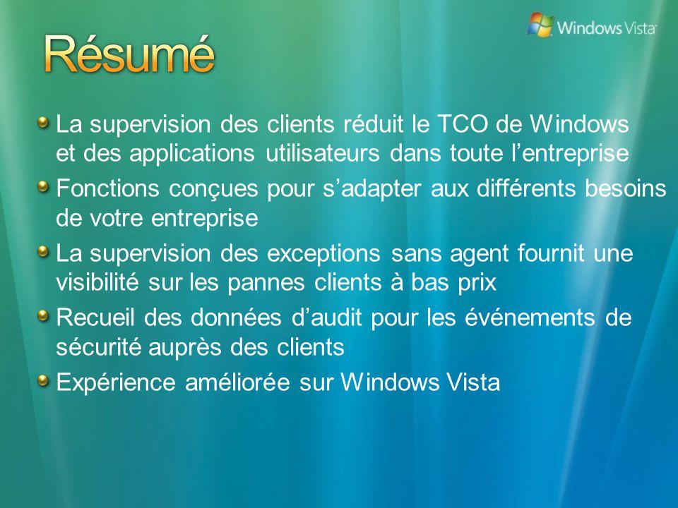 Résumé La supervision des clients réduit le TCO de Windows et des applications utilisateurs dans toute l'entreprise.