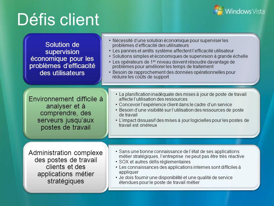 * Défis client. Solution de supervision économique pour les problèmes d'efficacité des utilisateurs.