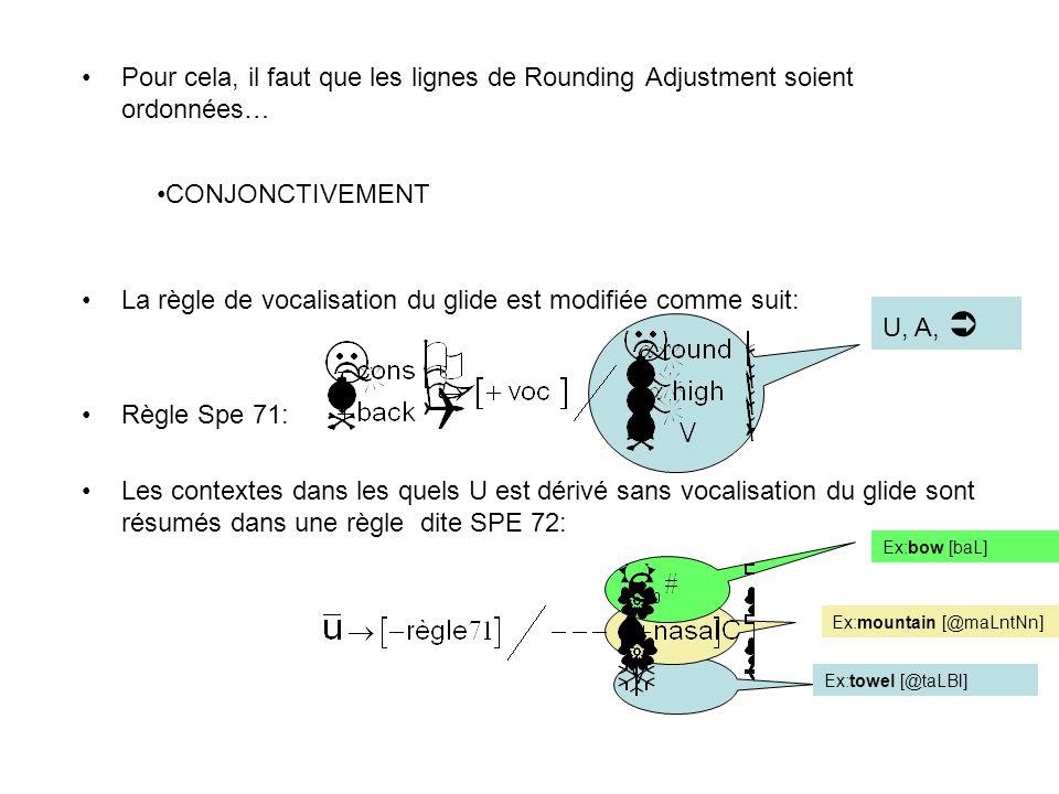 La règle de vocalisation du glide est modifiée comme suit: