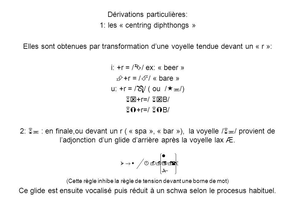 Dérivations particulières: 1: les « centring diphthongs »