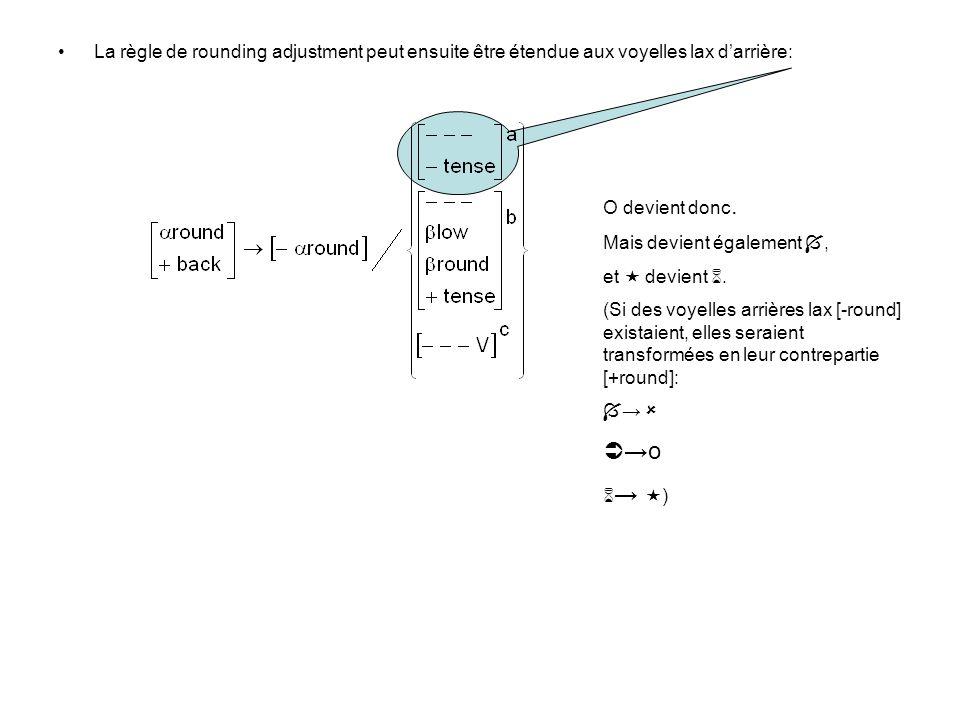 La règle de rounding adjustment peut ensuite être étendue aux voyelles lax d'arrière: