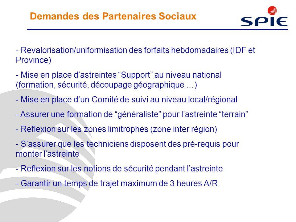 Demandes des Partenaires Sociaux
