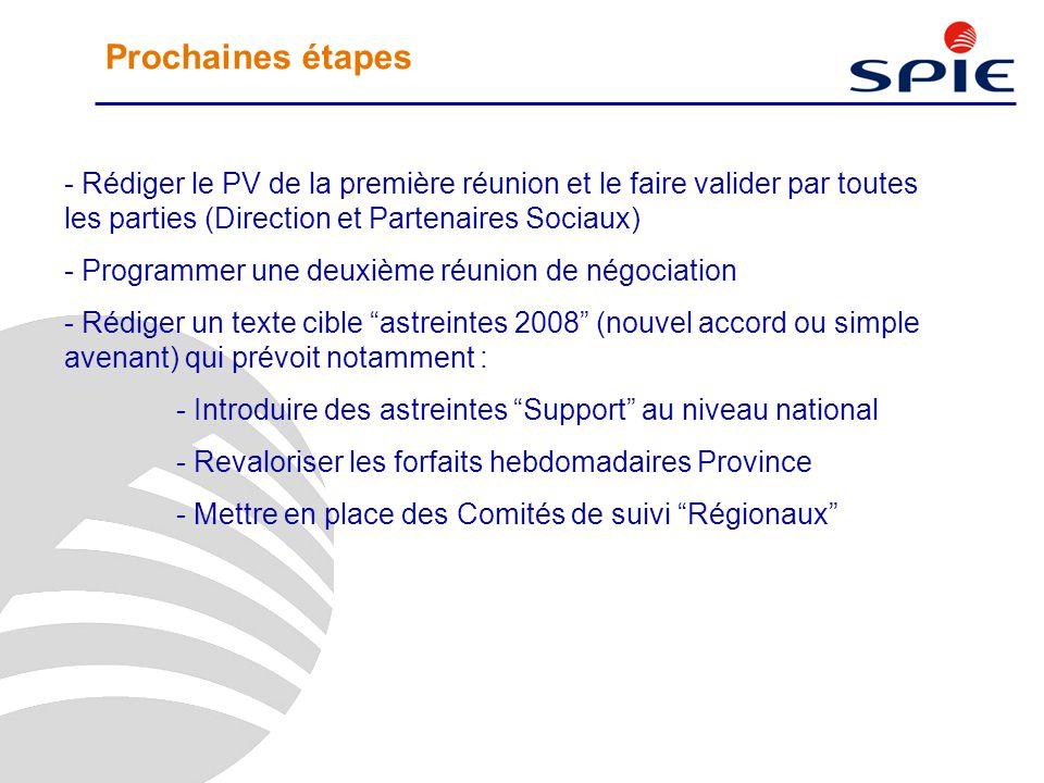 Prochaines étapes Rédiger le PV de la première réunion et le faire valider par toutes les parties (Direction et Partenaires Sociaux)