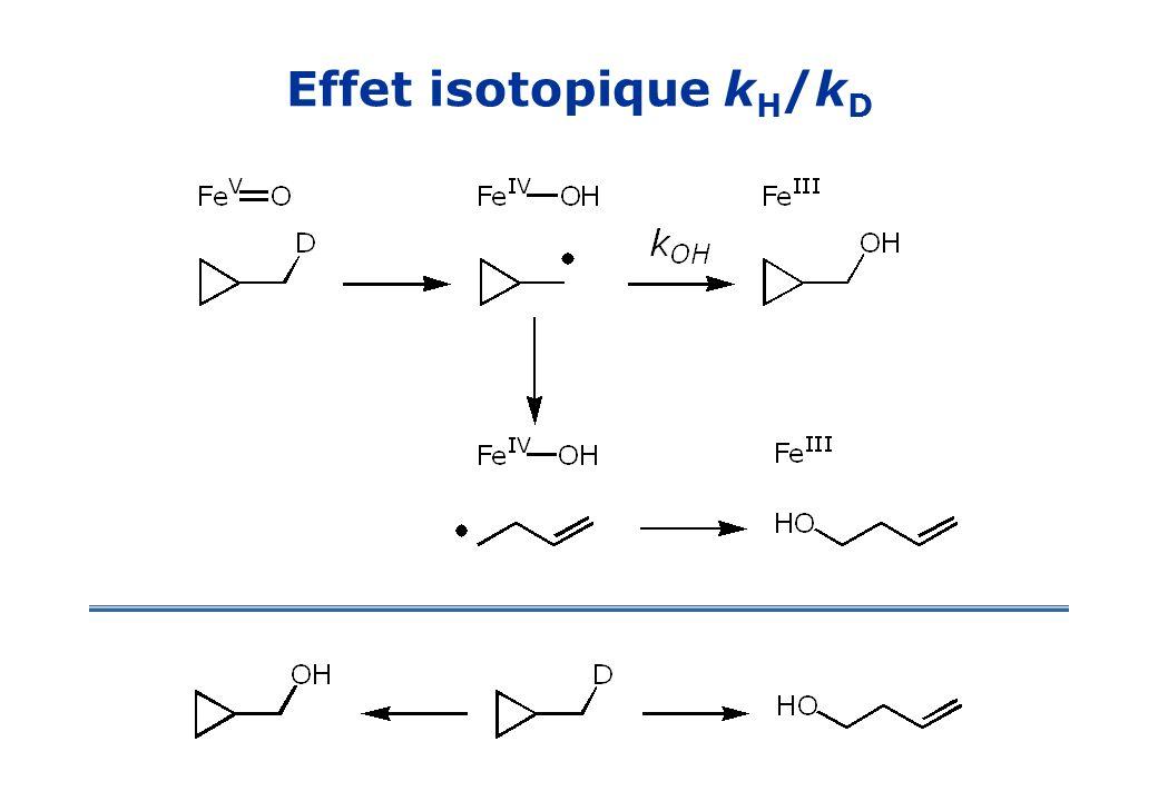 Effet isotopique kH/kD