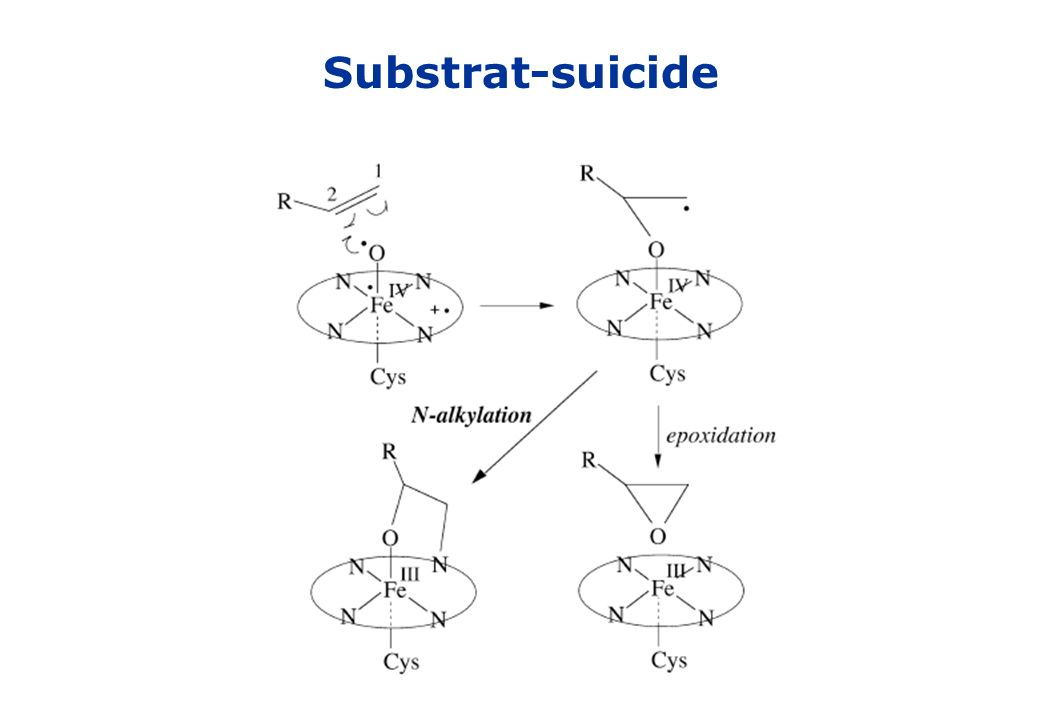Substrat-suicide