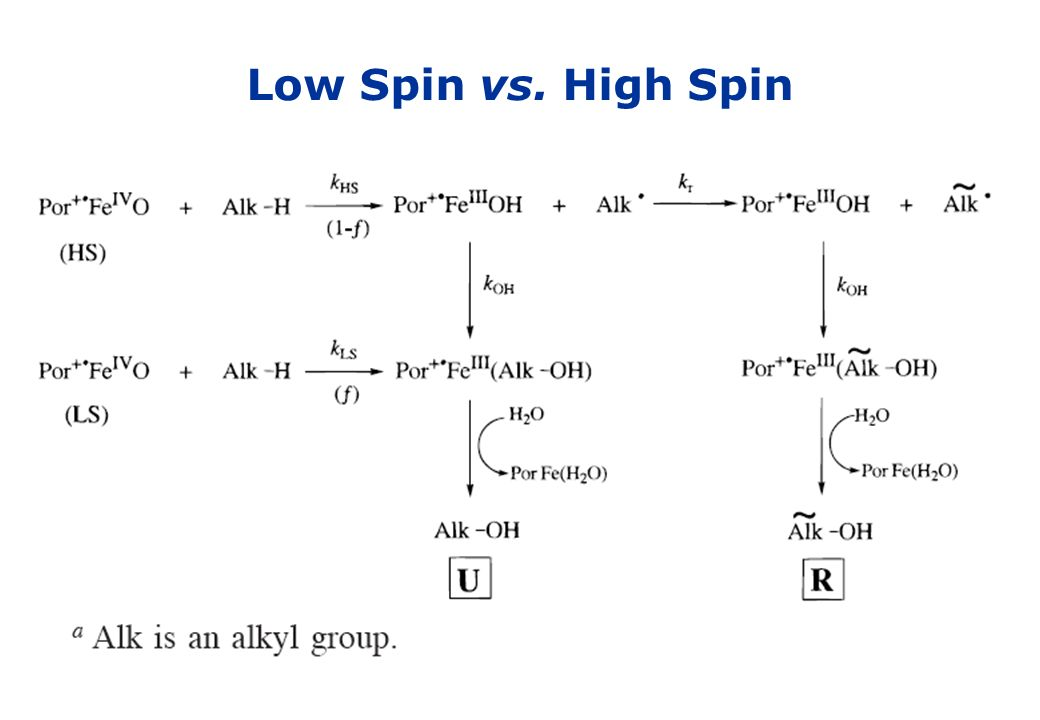 Low Spin vs. High Spin