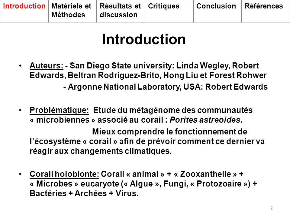 Introduction Matériels et Méthodes. Résultats et discussion. Critiques. Conclusion. Références.