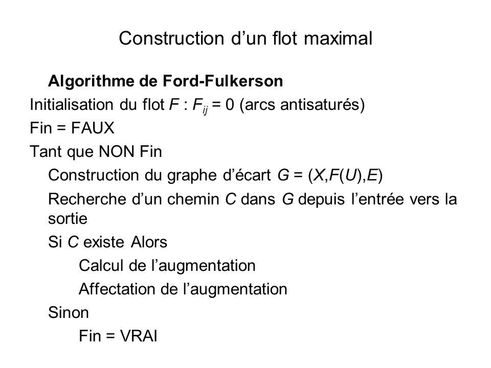 Construction d'un flot maximal