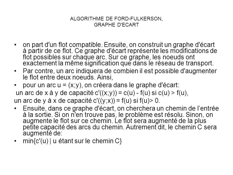 ALGORITHME DE FORD-FULKERSON, GRAPHE D ECART