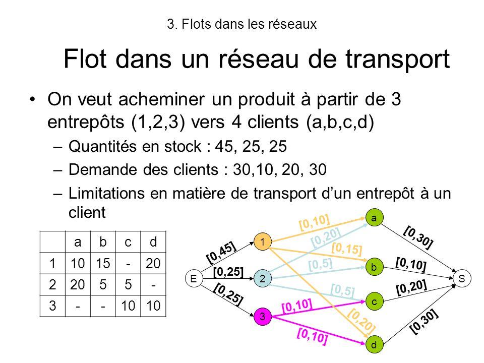 3. Flots dans les réseaux Flot dans un réseau de transport