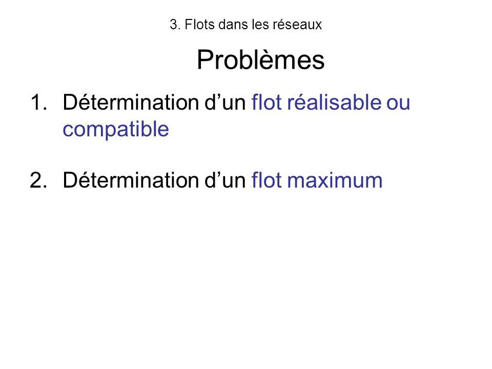3. Flots dans les réseaux Problèmes