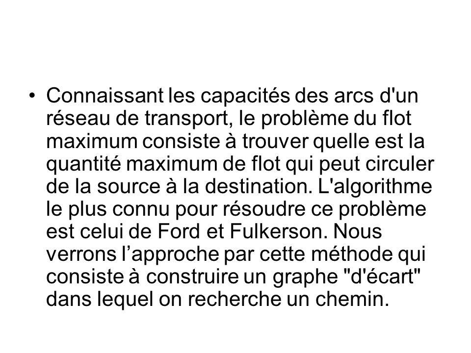 Connaissant les capacités des arcs d un réseau de transport, le problème du flot maximum consiste à trouver quelle est la quantité maximum de flot qui peut circuler de la source à la destination.