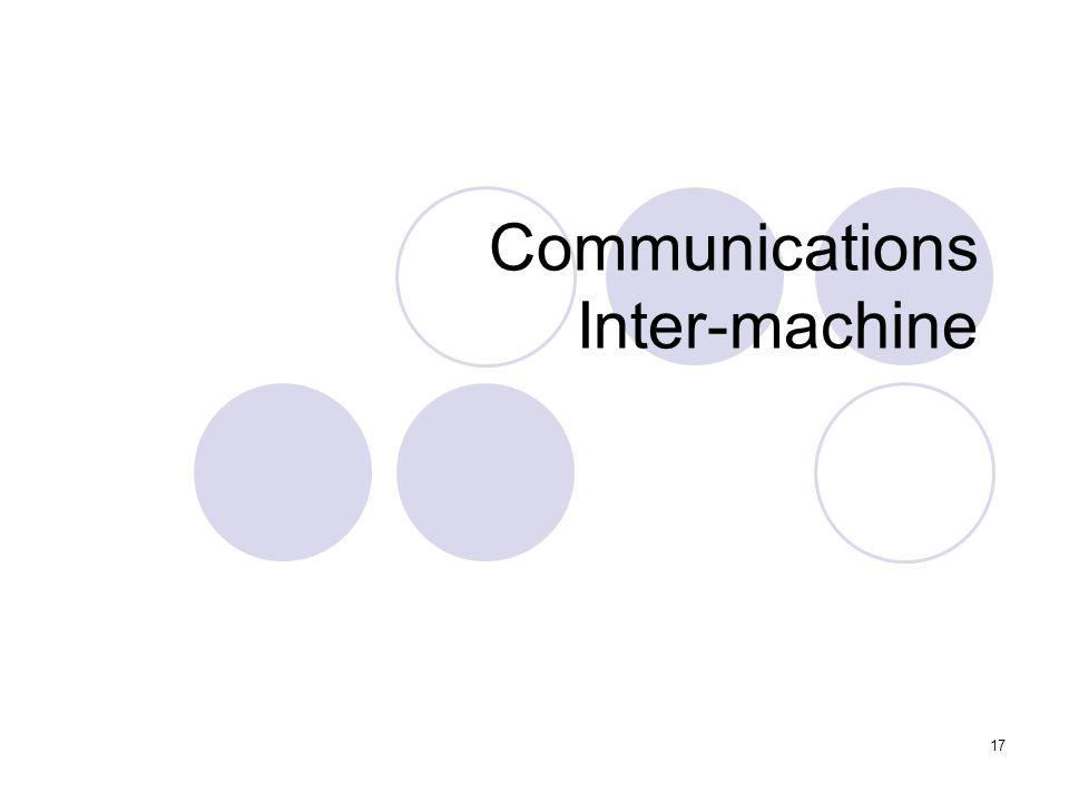 Communications Inter-machine