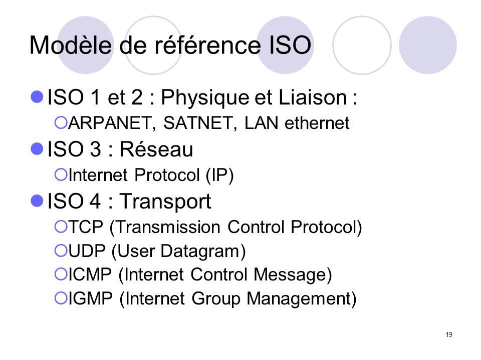 Modèle de référence ISO