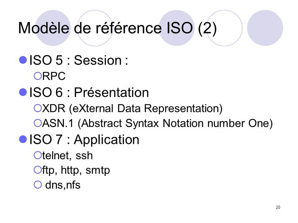 Modèle de référence ISO (2)