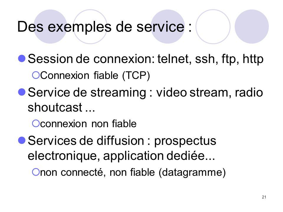 Des exemples de service :