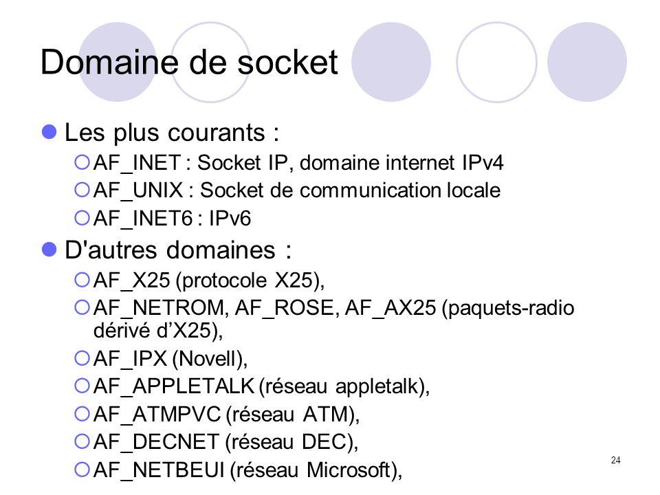 Domaine de socket Les plus courants : D autres domaines :