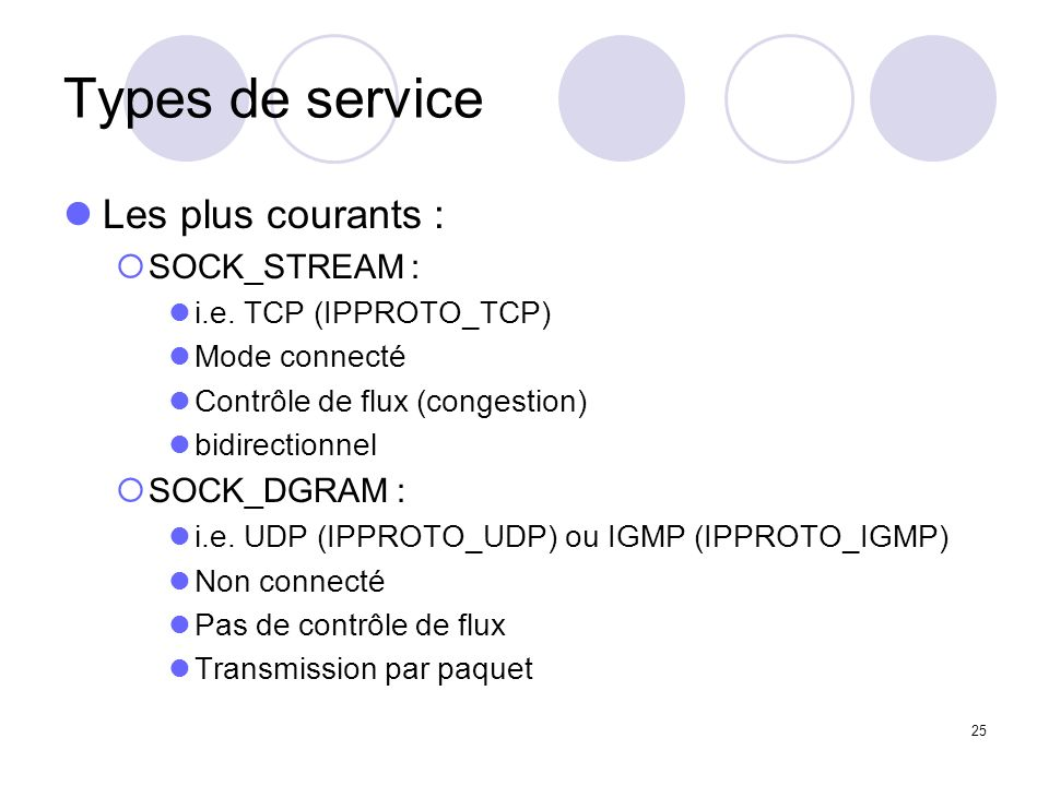 Types de service Les plus courants : SOCK_STREAM : SOCK_DGRAM :