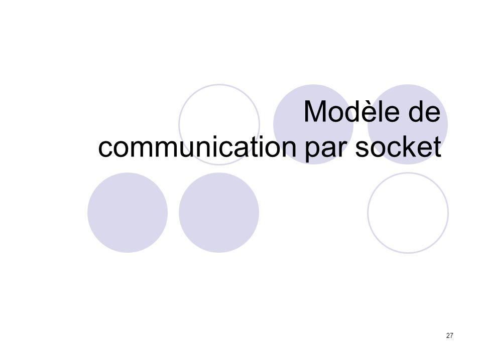 Modèle de communication par socket