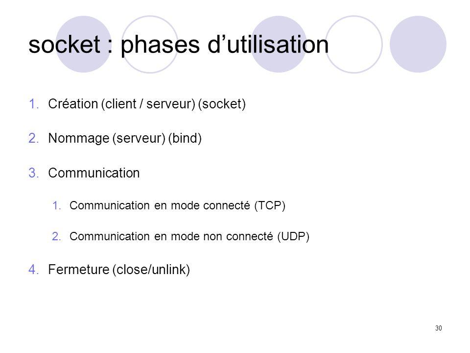 socket : phases d'utilisation