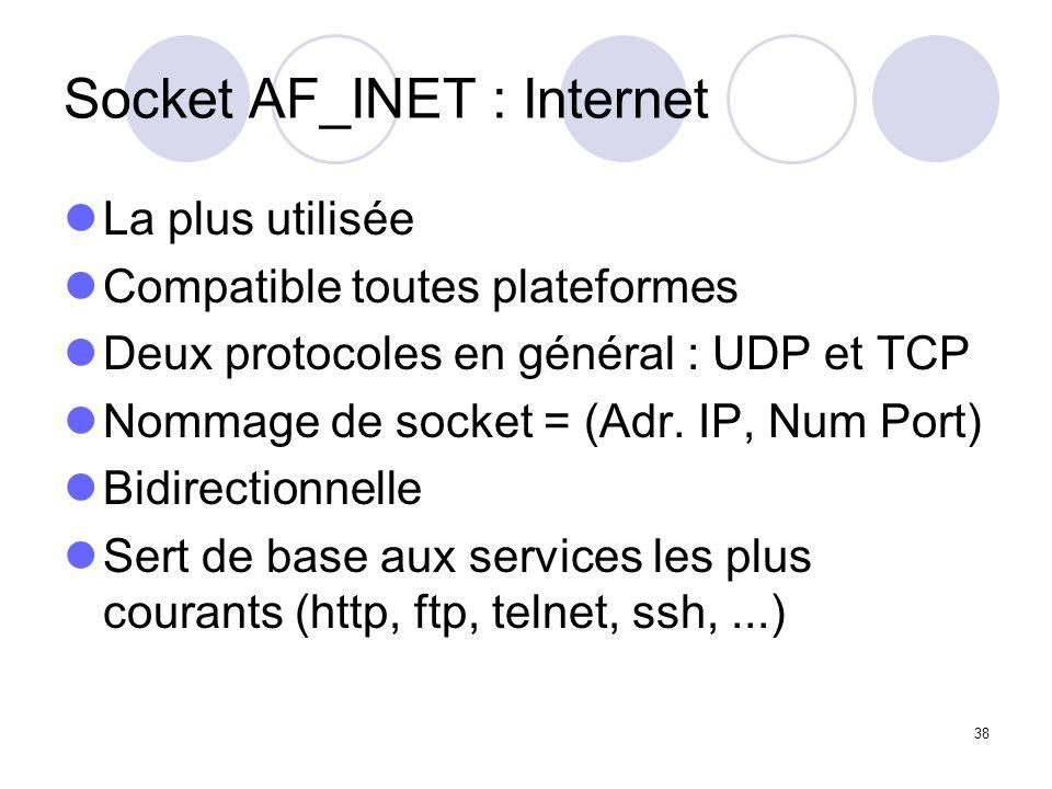Socket AF_INET : Internet