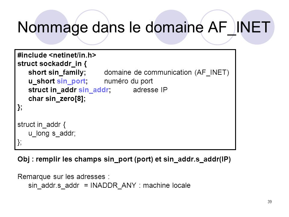Nommage dans le domaine AF_INET
